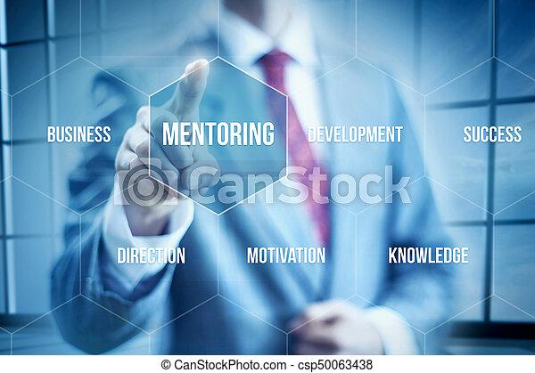 Business mentoring - csp50063438