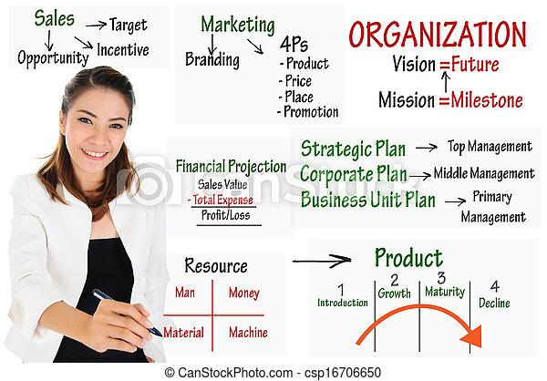 Business Model Concept - csp16706650