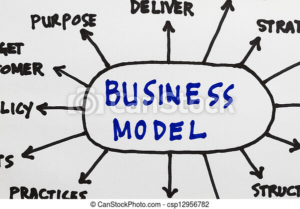 Business Model Abstract With Diagramatic Flowchart With Arrows