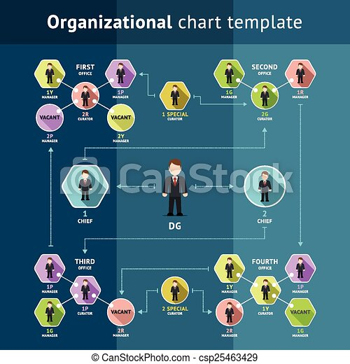 Business organization structure organizational chart template business organization structure csp25463429 ccuart Image collections