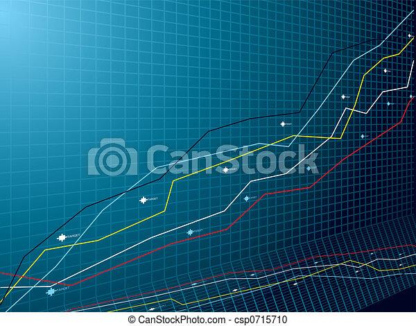 business performance - csp0715710