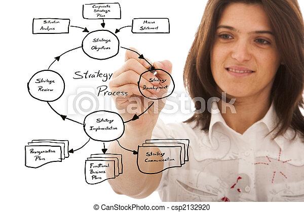 Business plan - csp2132920