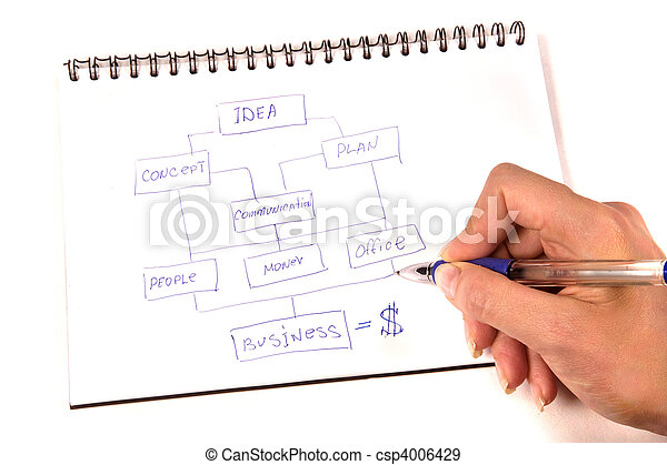 Business Planning - csp4006429