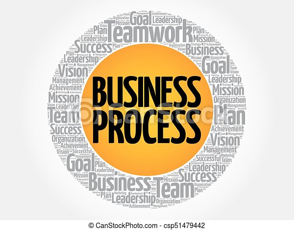 Business Process circle - csp51479442
