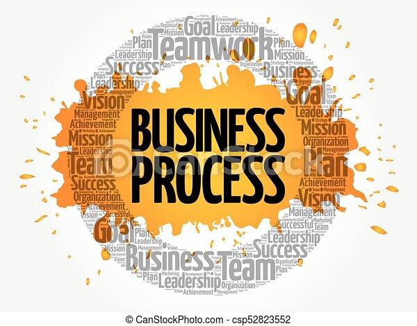 Business Process circle word cloud - csp52823552