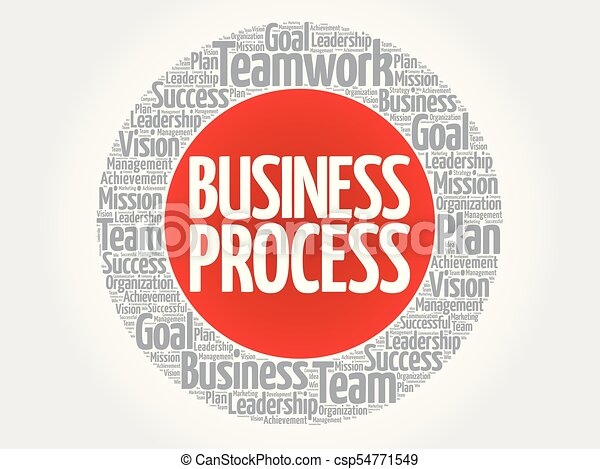 Business Process circle word cloud - csp54771549