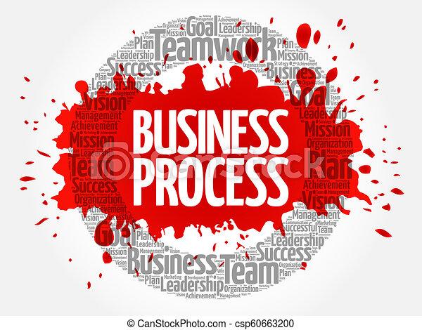 Business Process circle word cloud - csp60663200