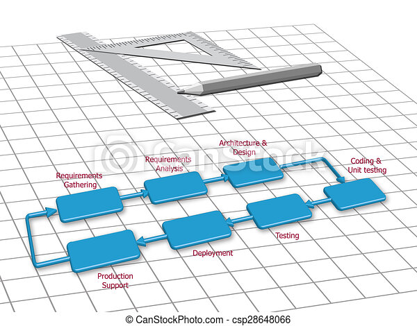 business process diagram business process drawing on graph paper