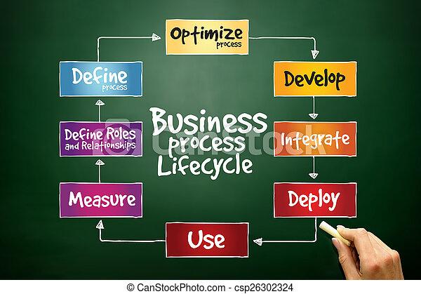 Business Process - csp26302324