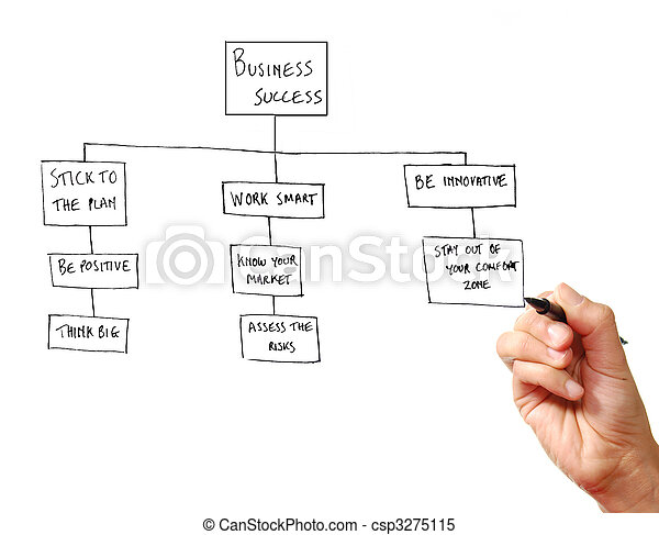 business, reussite - csp3275115