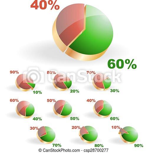 Business statistics - csp28700277