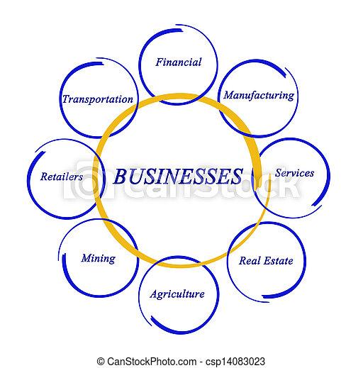 Business - csp14083023