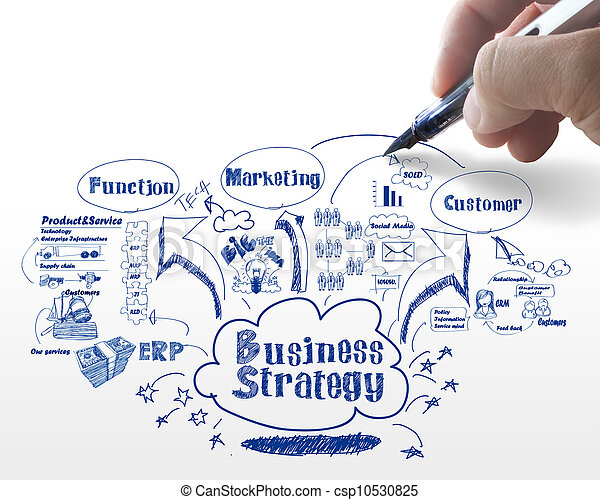 business strategy process - csp10530825
