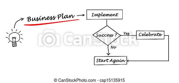 Business success - csp15135915