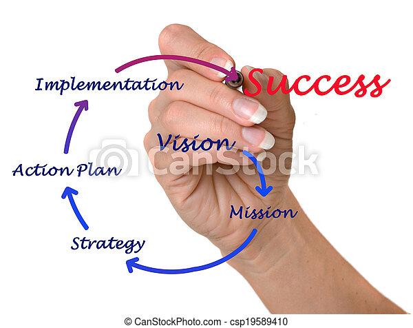 Business success - csp19589410