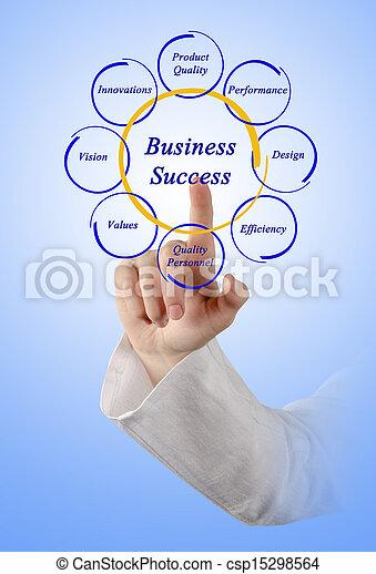 Business success - csp15298564