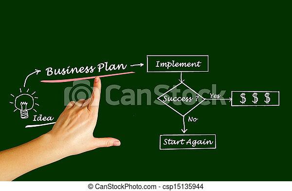 Business success - csp15135944