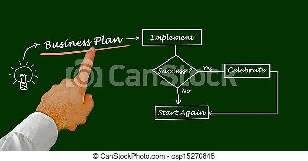 Business success - csp15270848