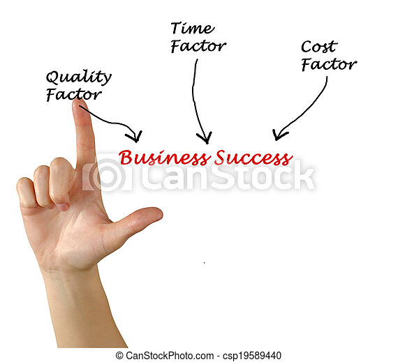 Business Success - csp19589440