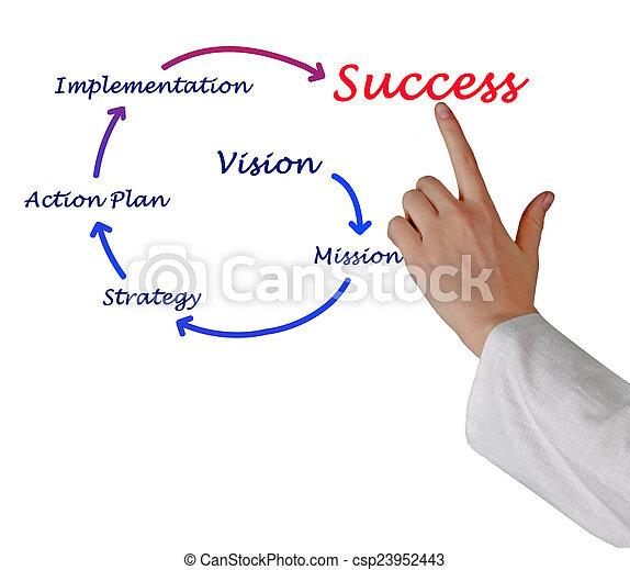 Business success - csp23952443
