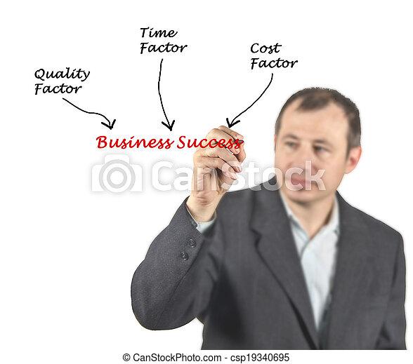 Business Success - csp19340695