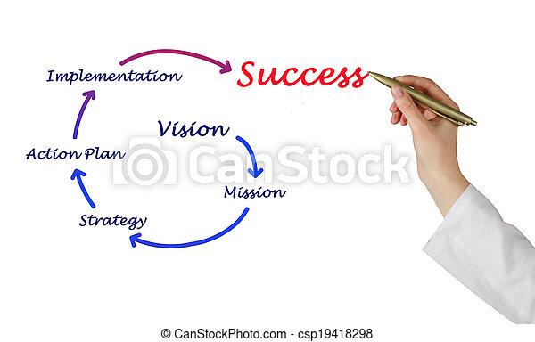 Business success - csp19418298