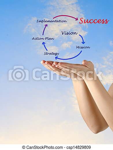 Business success - csp14829809