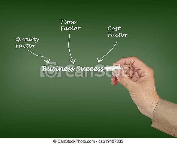 Business Success - csp19487333