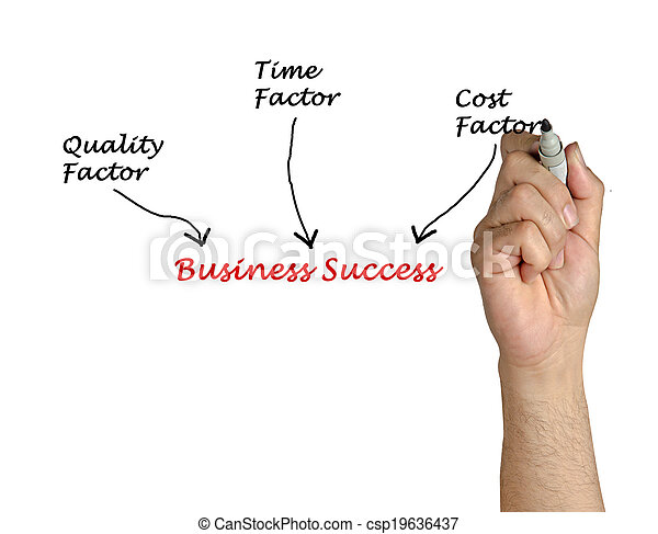 Business Success - csp19636437