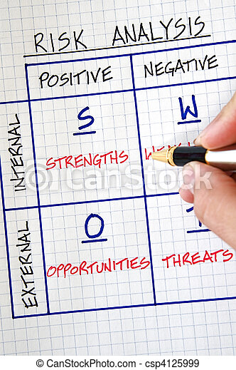 Business Swot Analysis Business Strategy Graphs And Swot  Stock