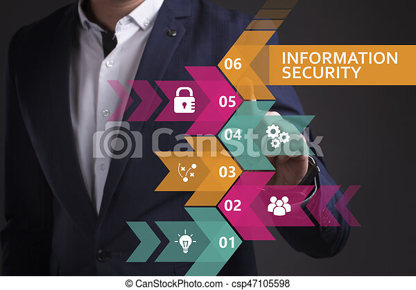 Business, Technology, Internet and network concept. Young businessman working on a virtual screen of the future and sees the inscription: Information security - csp47105598