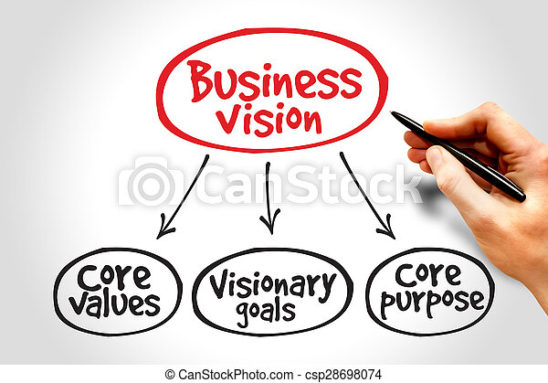 business, vision - csp28698074