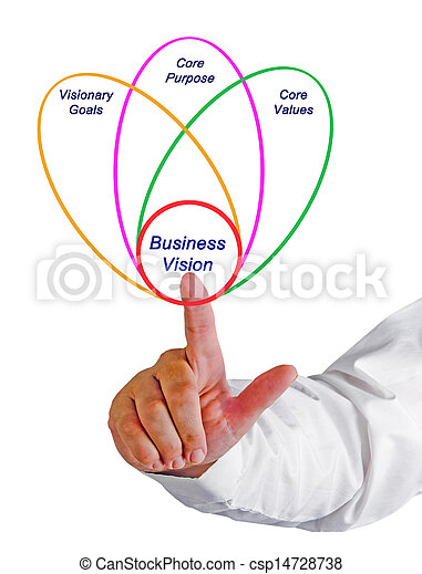 business, vision - csp14728738