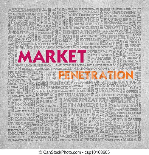 Business word cloud for business concept, Market Penetration - csp10163605