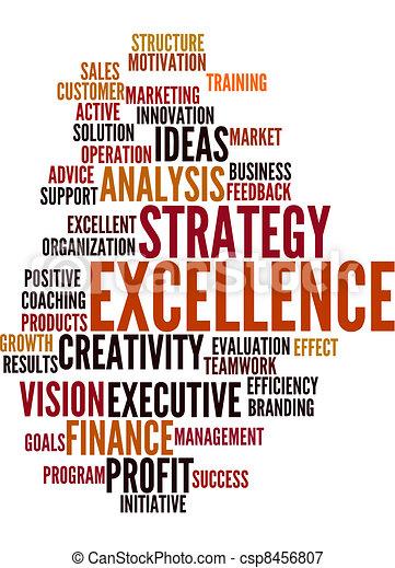 business word cloud - csp8456807