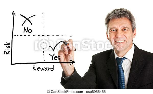 Businessman  drawing a risk-reward diagram - csp6955455