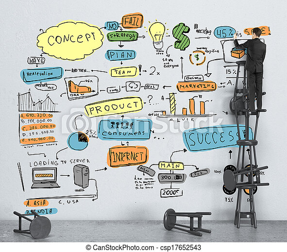 businessman drawing color business strategy on wall - csp17652543