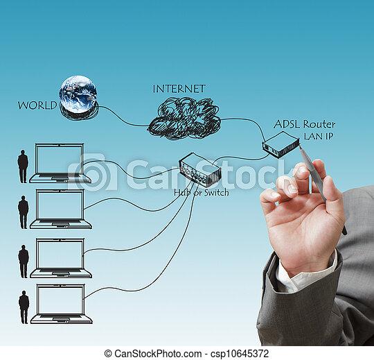 Businessman Draws Lan Diagram