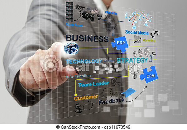businessman point on business process - csp11670549