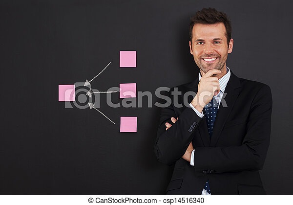 Businessman standing close to diagram from sticky note - csp14516340