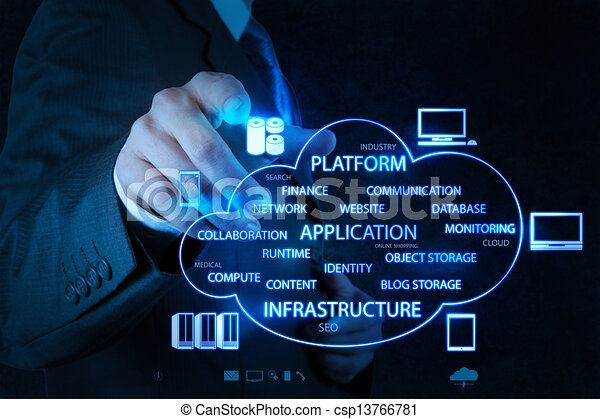 Businessman working with a Cloud Computing diagram on the new computer interface - csp13766781