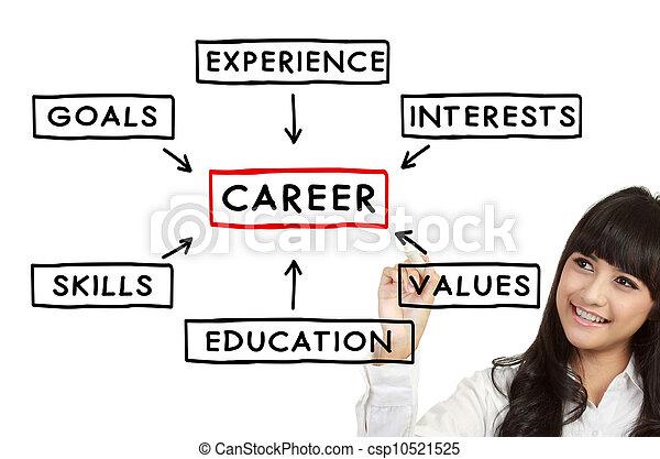 Businesswoman career concept - csp10521525
