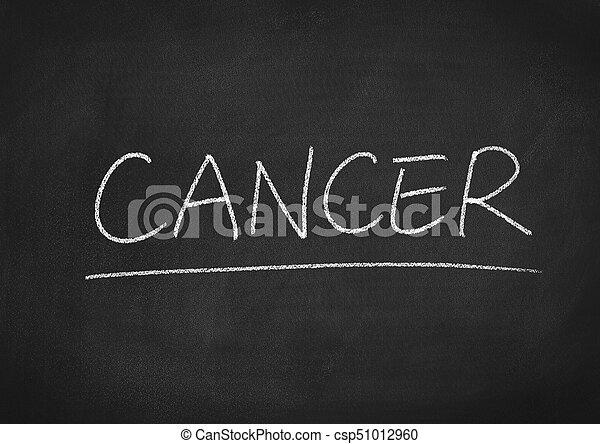 cáncer - csp51012960