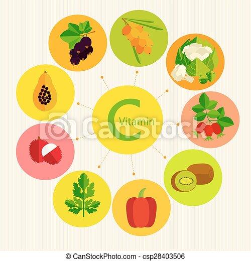 C, vitamine. C, élémentsessentiels, légumes, sain, vitamine, herbs ... e2836f04794