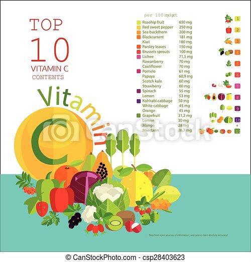 c, vitamine - csp28403623