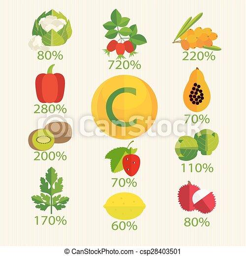 c, vitamine - csp28403501