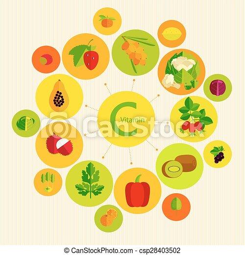 c, vitamine - csp28403502