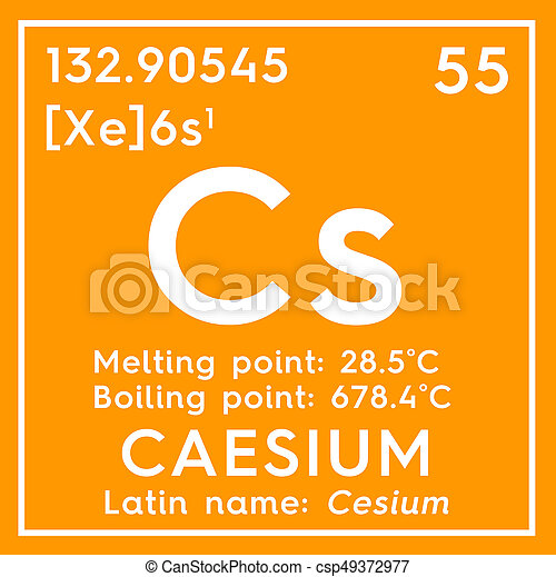 Caesium Cesium Alkali Metals Chemical Element Of Mendeleevs