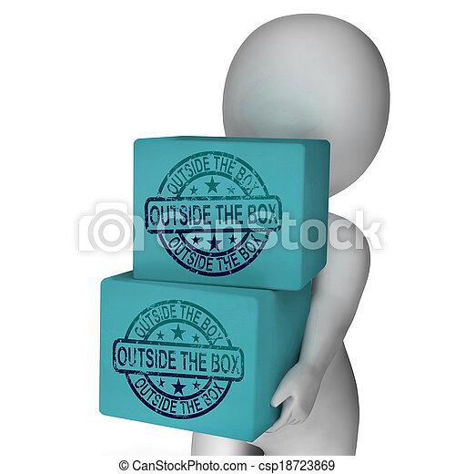 Wonderful Caja, El Solucionar, Carácter, Exterior, Significado, Poniendo Común,  Innovación,