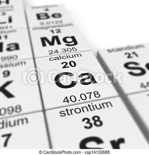 Calcium Periodic Table Of Elements Focused On Calcium